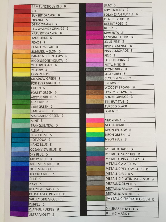 Color Chart for Bic Mark-It and Sharpie Markers